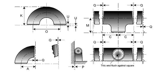 Dimension Tolerance for pipe fittings