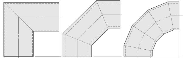 Miter Bend