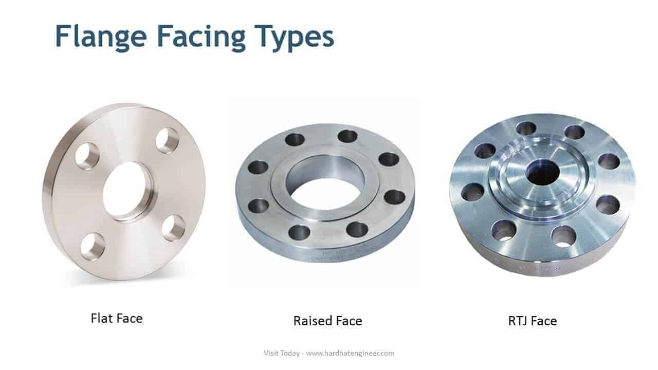 types of valves in piping pdf