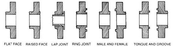 flat, raised, lap, ring, male, female type Flange Facing
