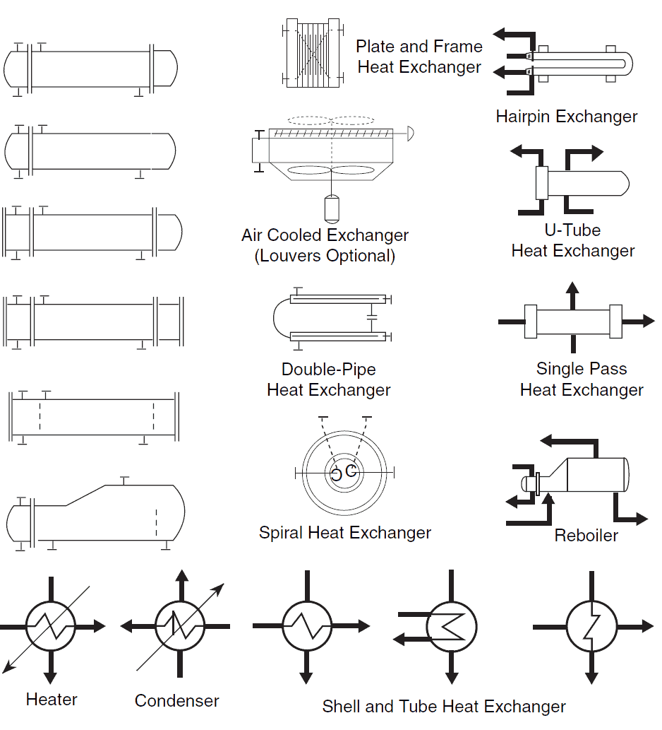 Heat exchanger p&id symbol