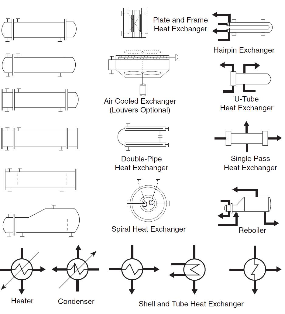 Heat exchanger p&id symbol