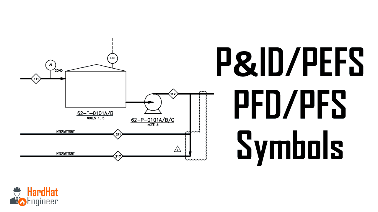 Pid And Pfd Drawing Symbols Legend List Pfs Pefs Piping Layout Notes