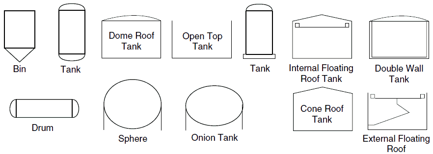 Tank and Vessel Symbols for P&ID