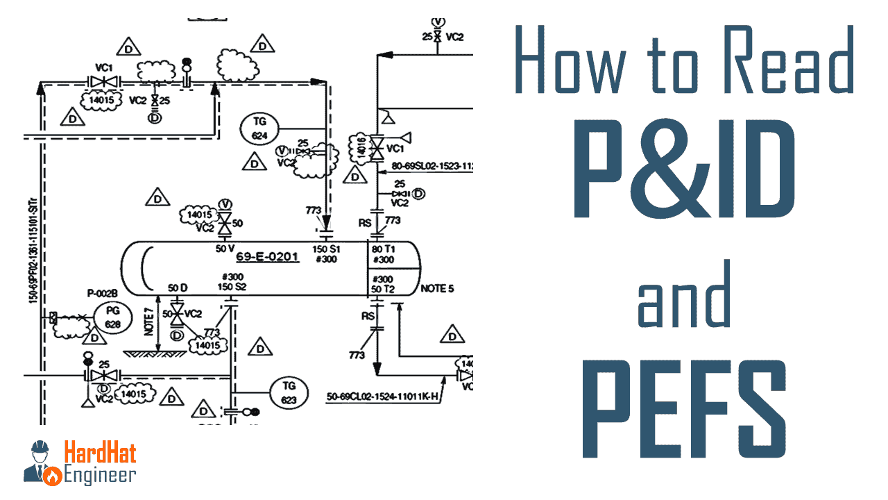 Learn How To Read Pid Drawings A Complete Guide Control Engineering Diagram Symbols