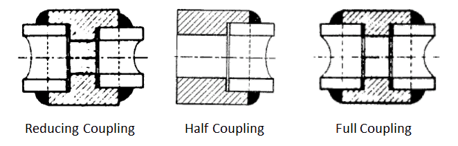 reducing half and full coupling