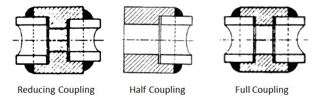reducing half and full coupling