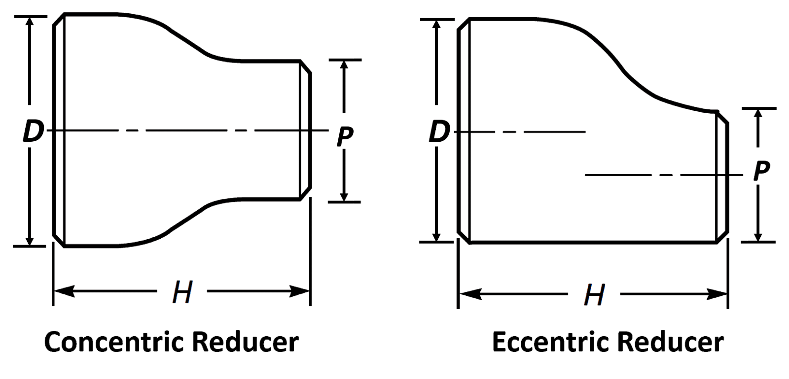 concentric reducer and eccentric reducer dimensions
