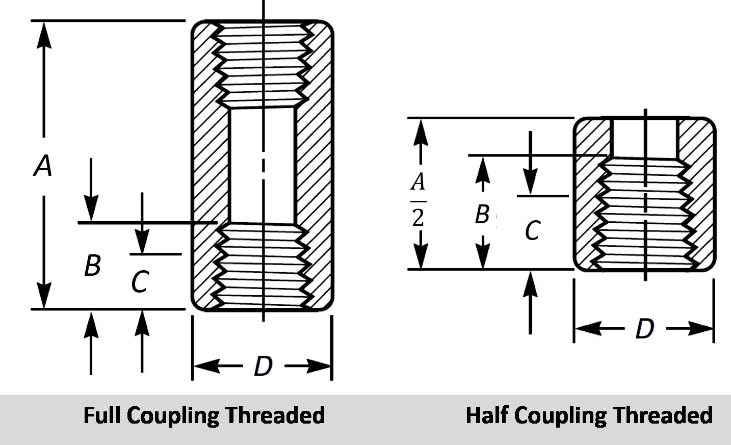 half coupling dimensions