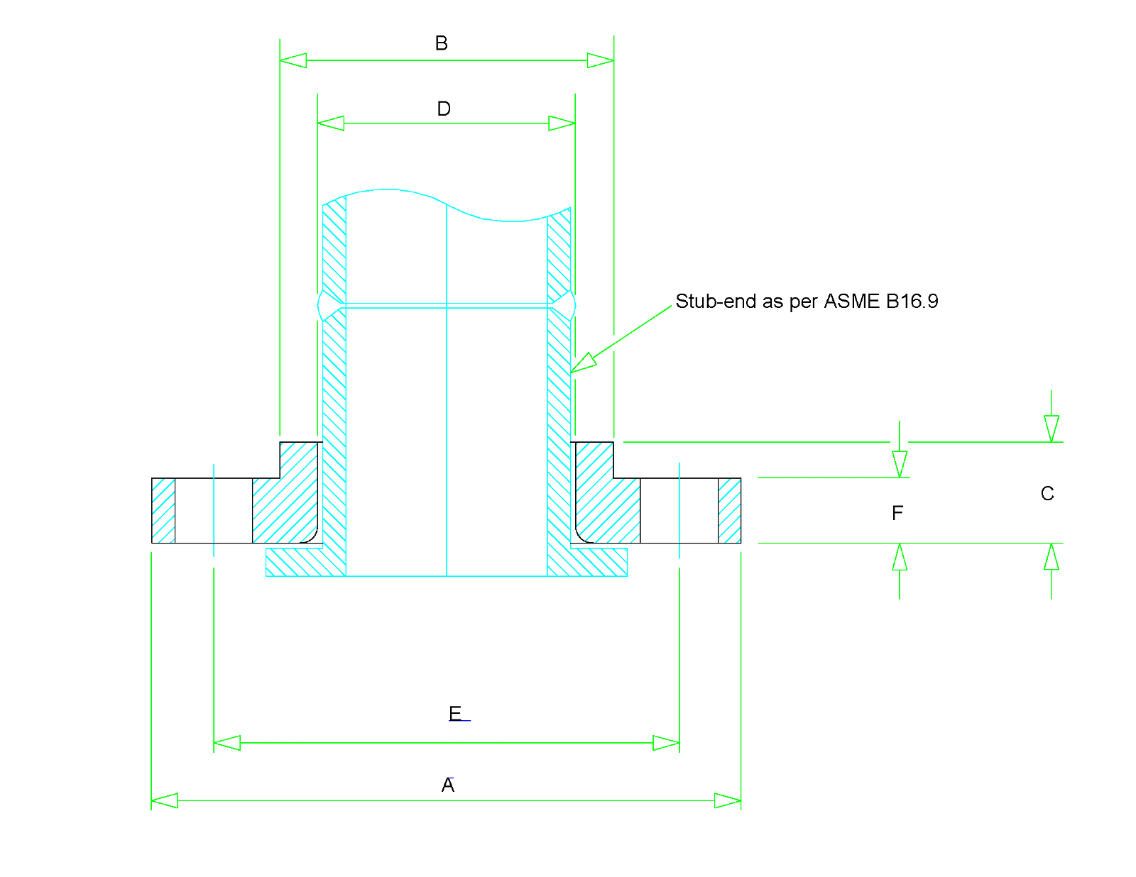 Lap Joint Flange Dimensions - Class 150 to Class 2500