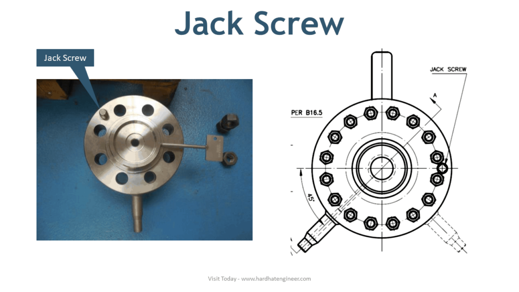 orifice flange jack screw