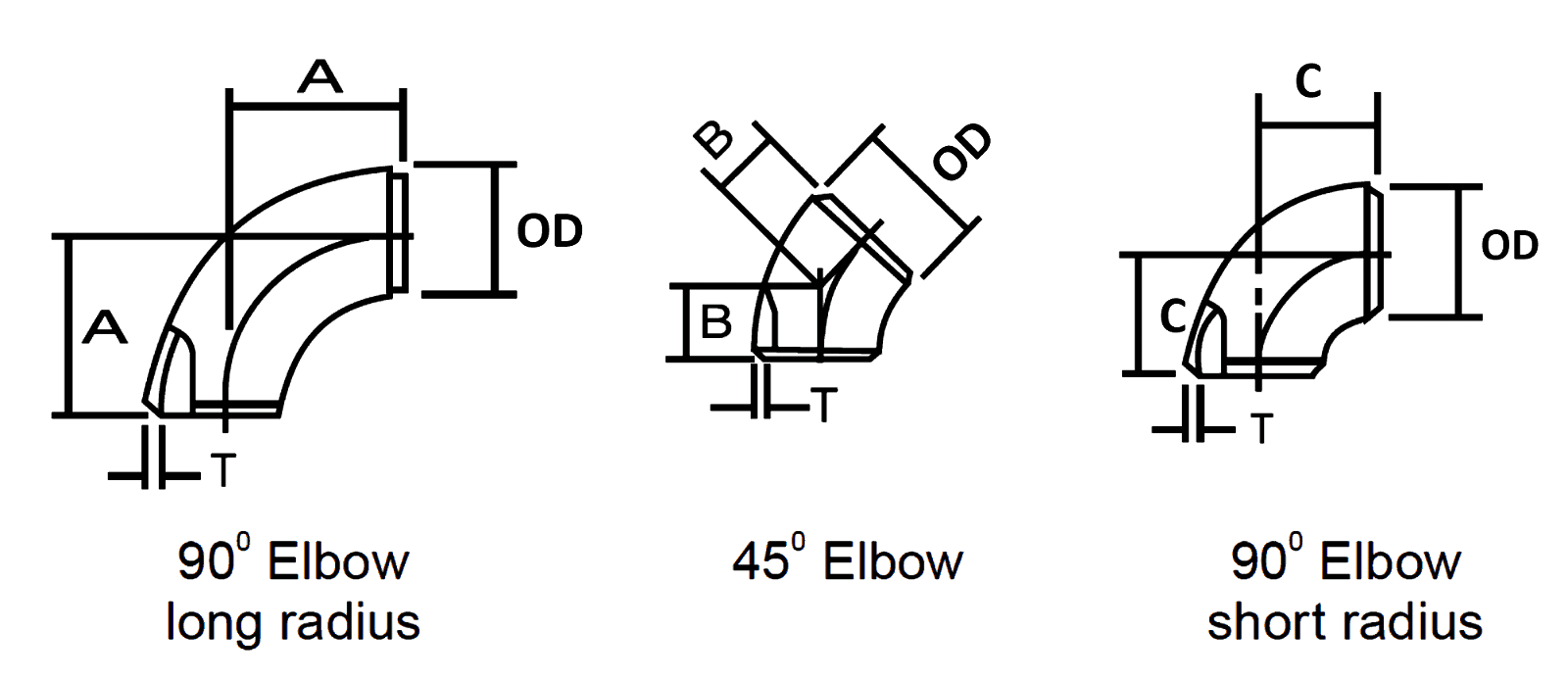 long radius elbow dimensions