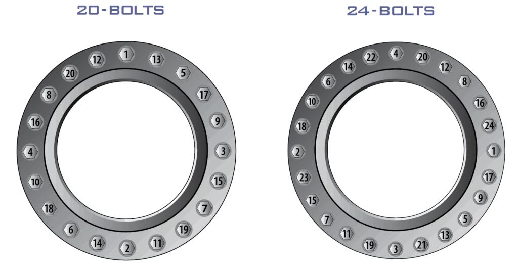 bolt tightening sequence 20-24 bolts