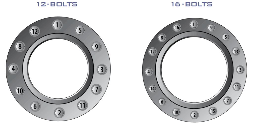 torque sequence 12-16 bolt