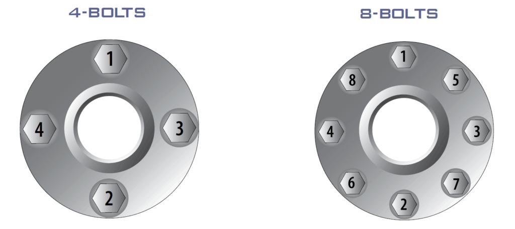 torque sequence 4-8 bolt