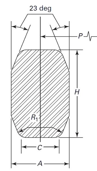Octagonal RTJ Gasket Dimensions