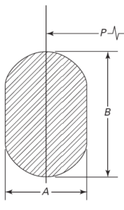 Oval Ring Gasket Dimensions