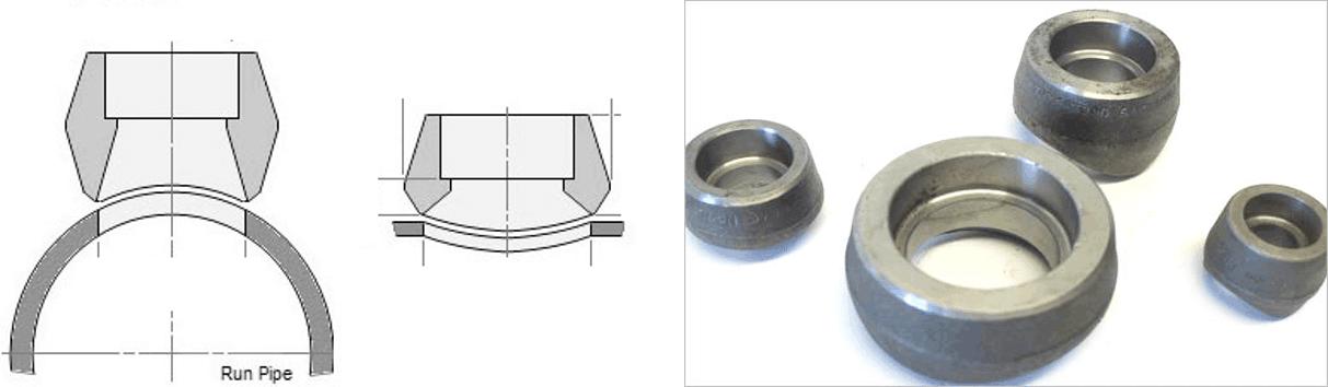 Sockolet and Sockolet Dimensions