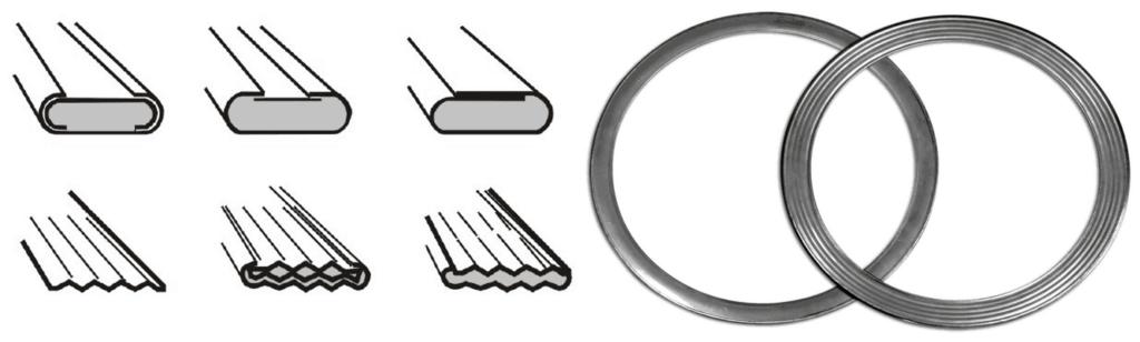 metal jacketed gasket types