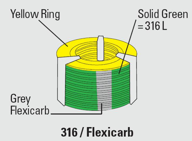 SS 316L spiral wound gasket color code
