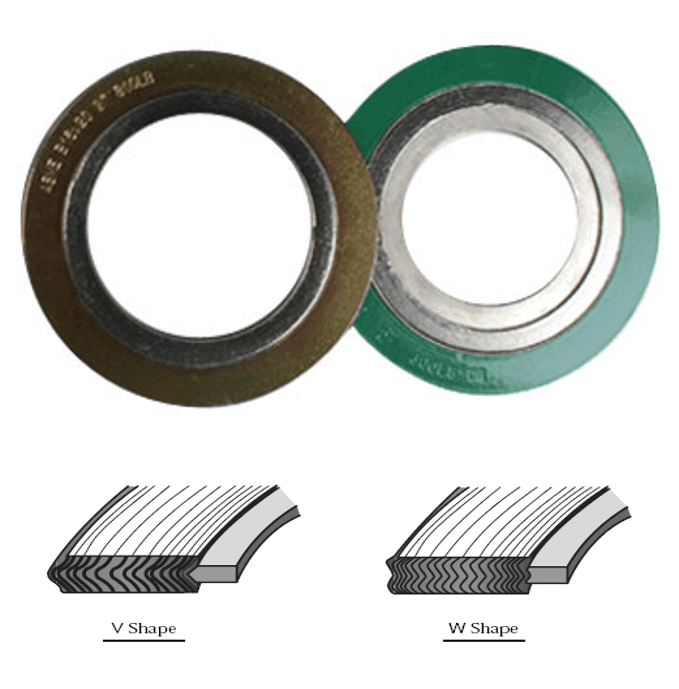 spiral wound gasket with and without inner ring