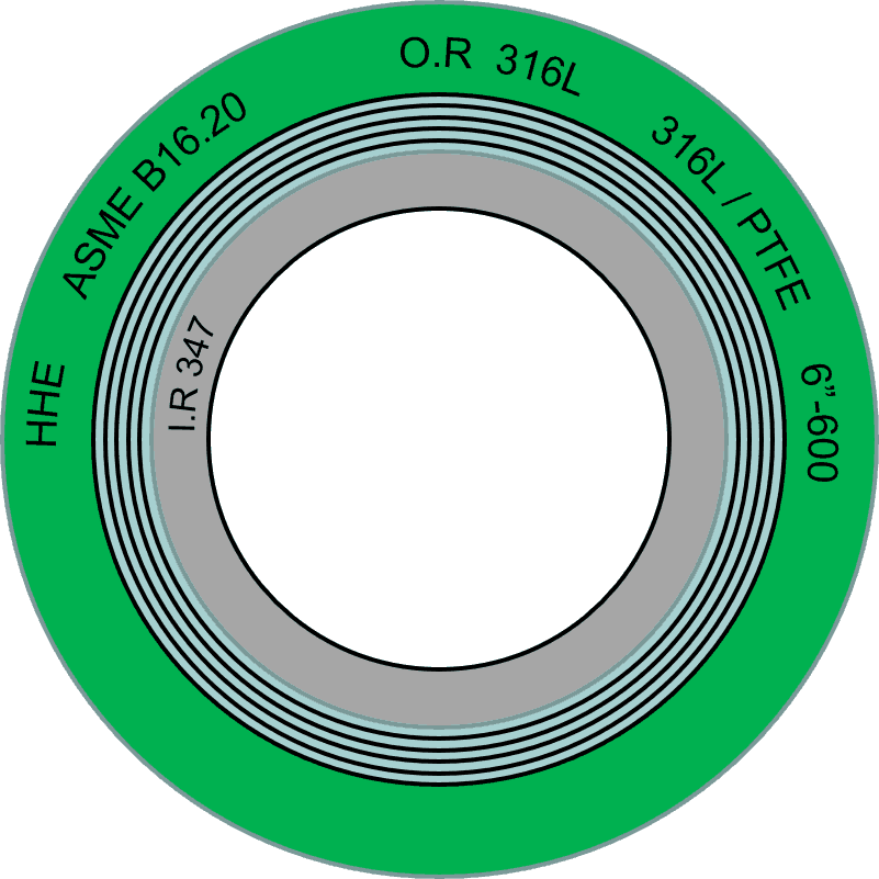 Learn about Spiral Wound Gasket Including Dimensions and