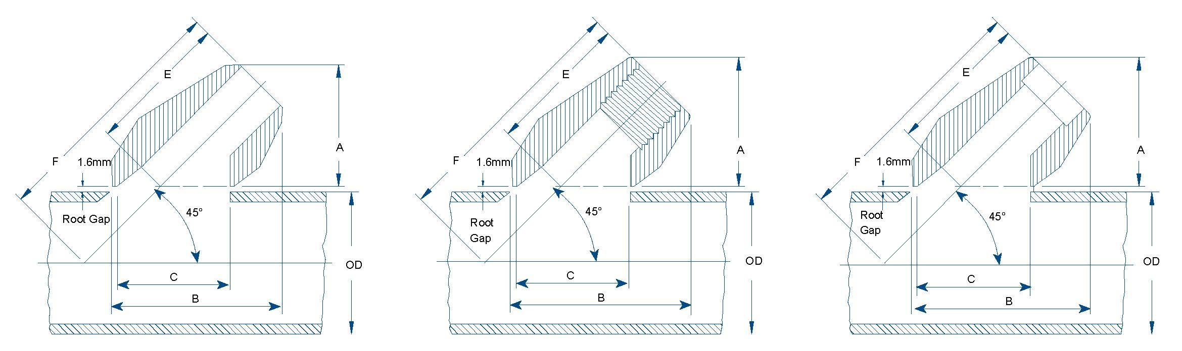 Latrolet and Latrolet Dimensions