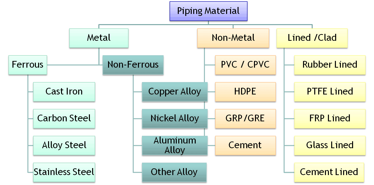 Square pipe: application and properties of the range
