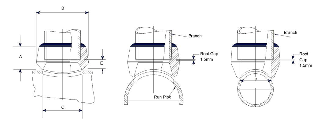 sockolet dimensions