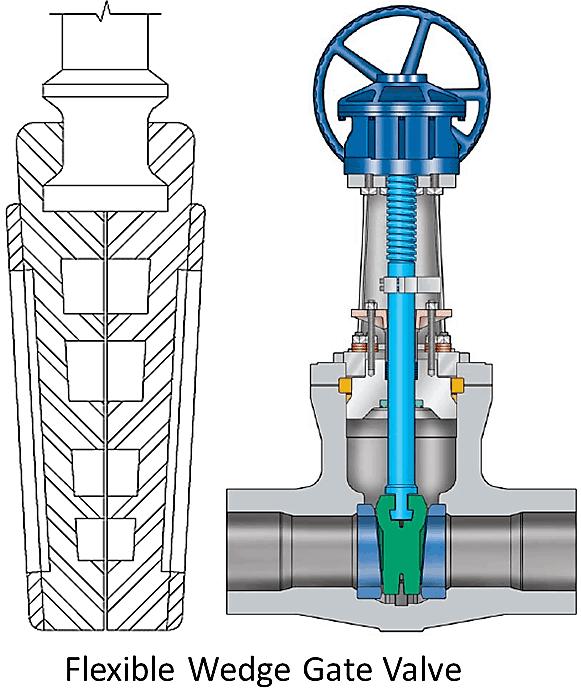 flexible wedge gate valve