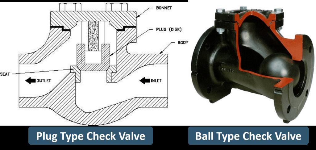 lift check valve ball and plug type
