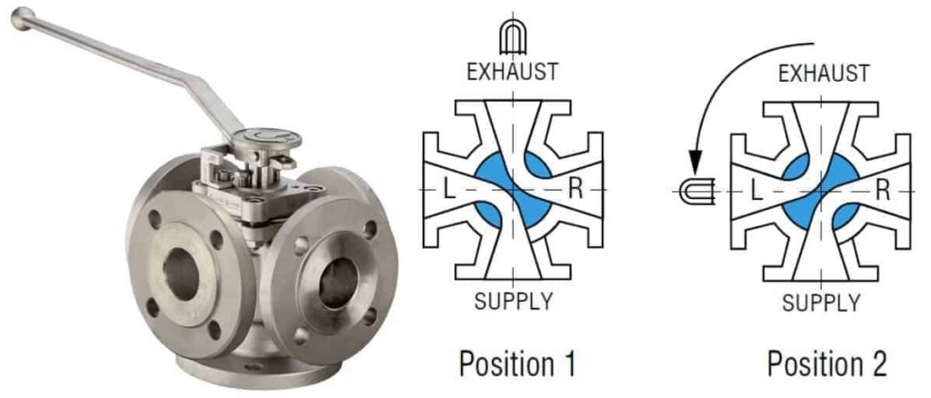 4 way plug valve