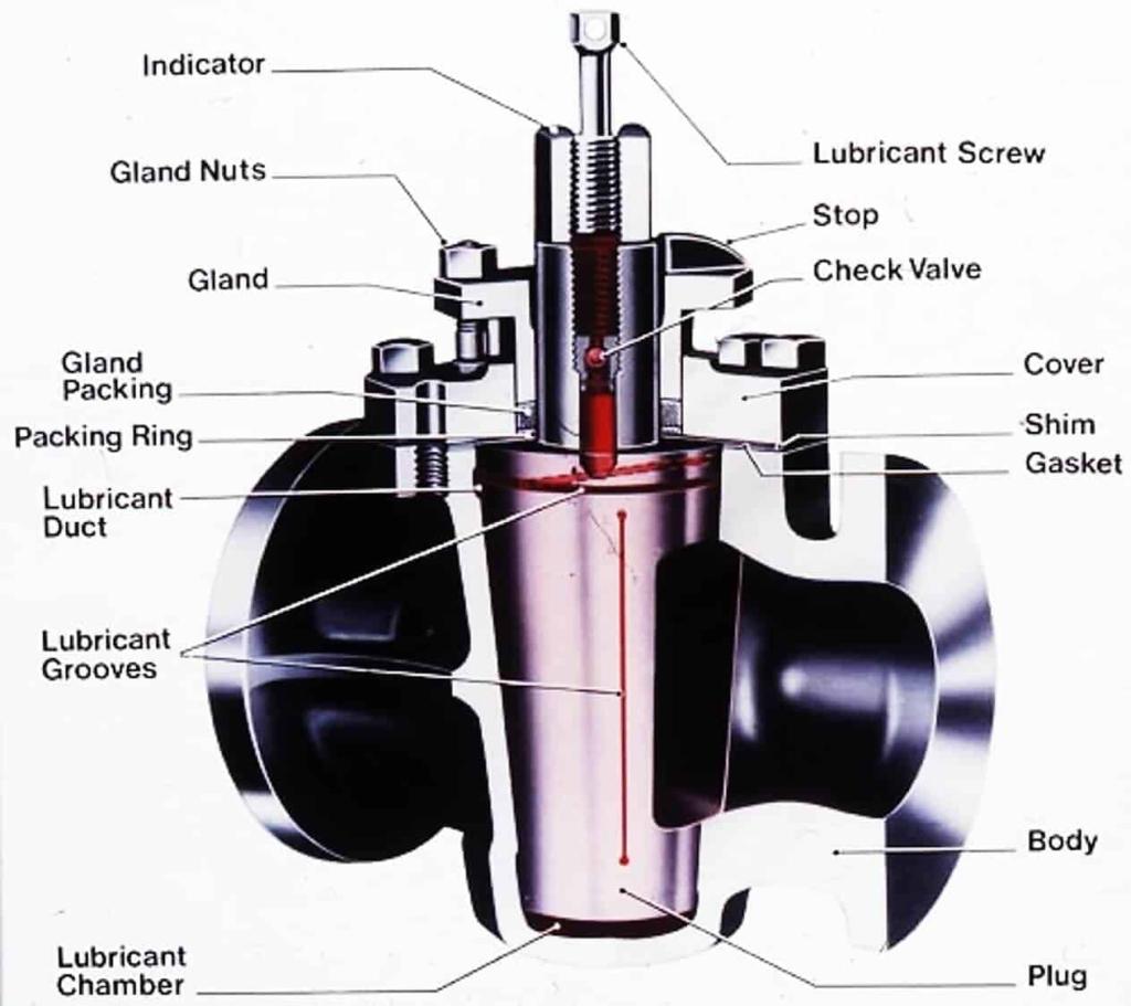 lubricated plug valve