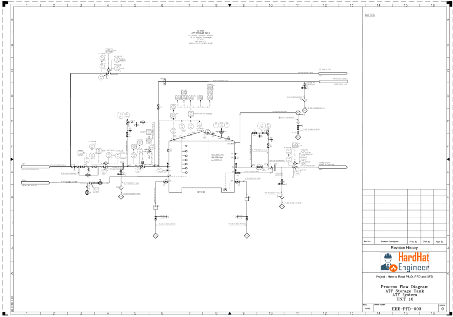 Piping Diagram Drawing | Wiring Diagram