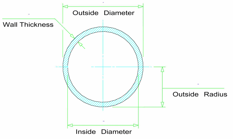 ASTM A53 Pipe Dimension