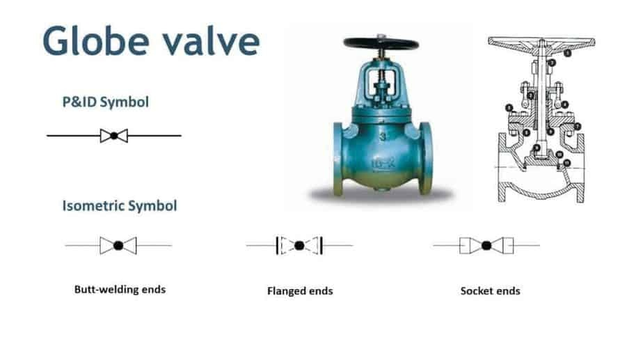 Valve Symbols in P&ID - Ball Valve, Relief Valve and more