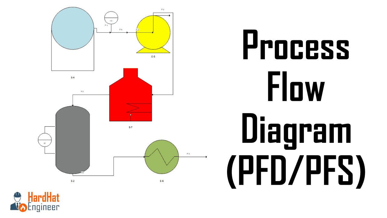 [DHAV_9290]  What is Process Flow Diagram and Read It Like Pro - A Complete Guide | Process Flow Diagram Handbook |  | HardHat Engineer