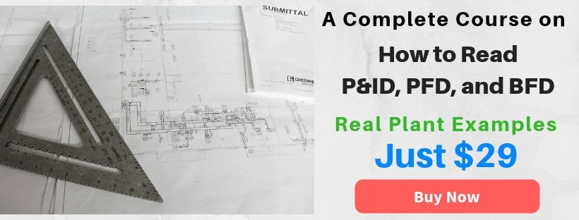 How to Read PID Course