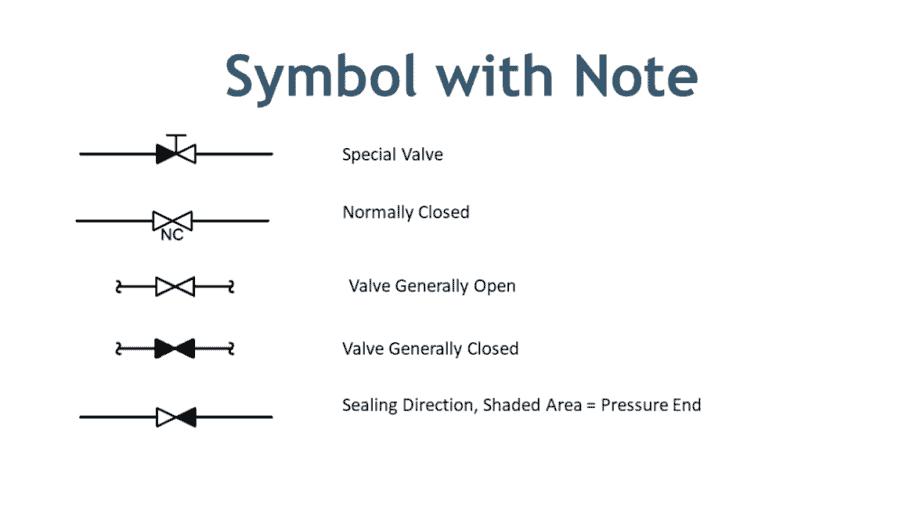 P&ID valve symbols for generic type