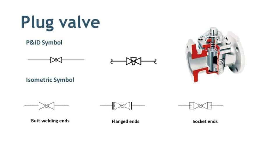Plug Valve symbol