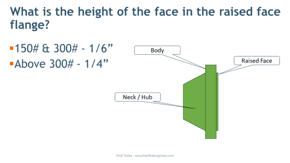 Flange Face Height