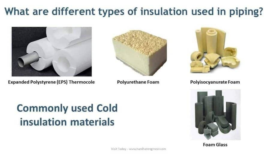 Cold insulation materials