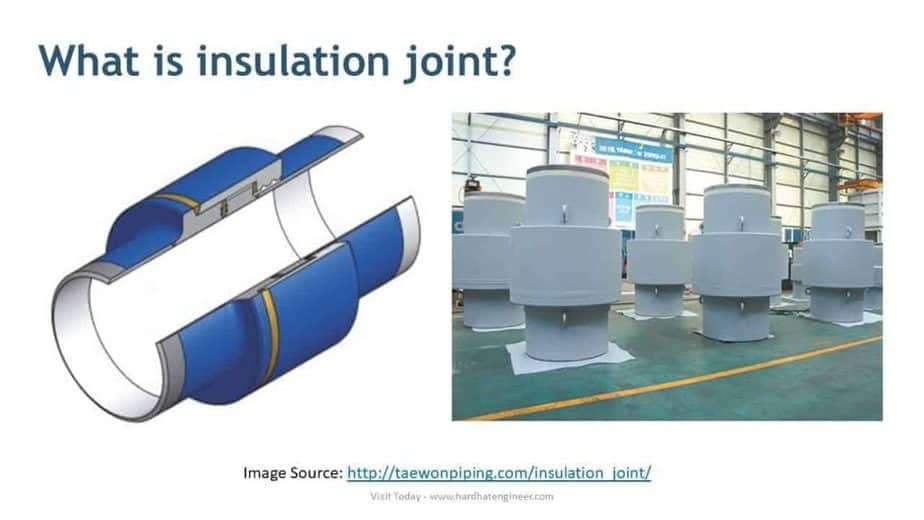 Insulation Pipe Joint