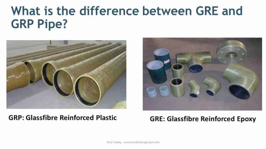difference between GRE and GRP Pipe