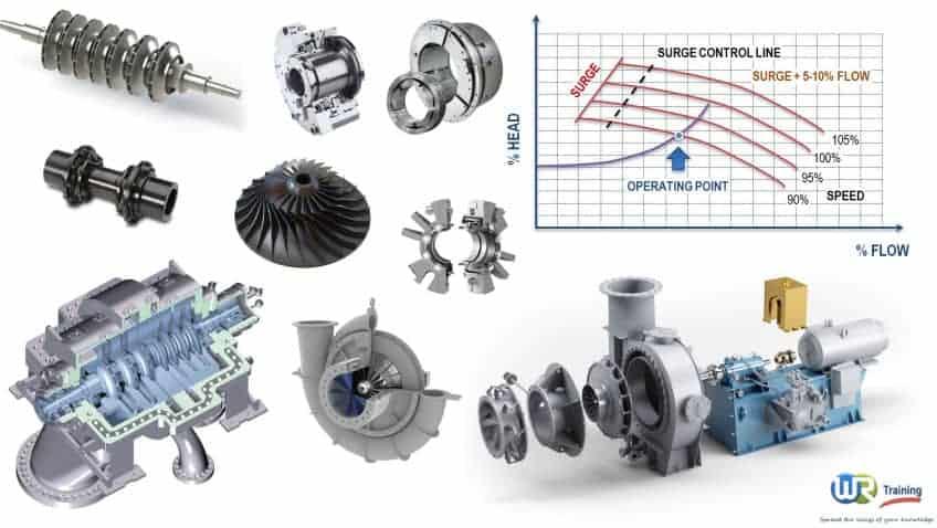 Training course on Centrifugal Compressor
