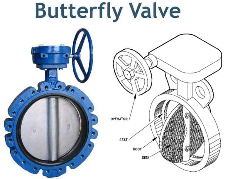 Butterfly Valve and its sketch with part list
