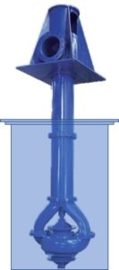 API 610 VS7 Type Pump