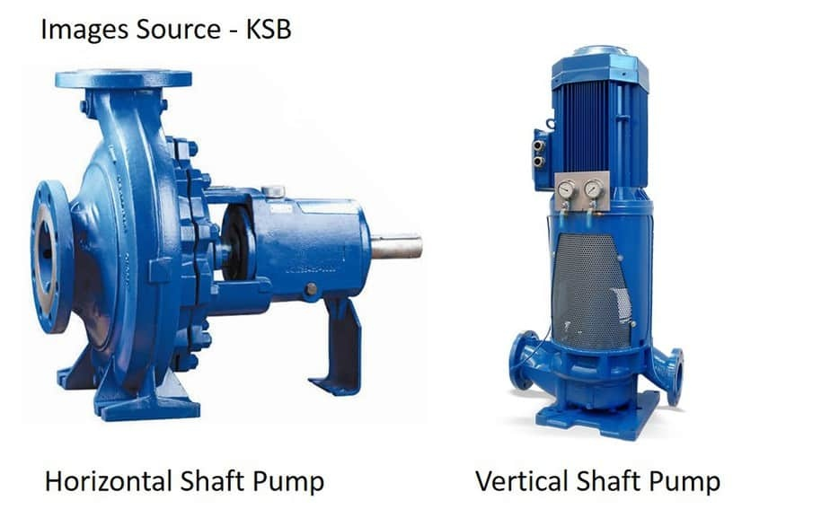 example of Horizontal and Vertical shaft pump