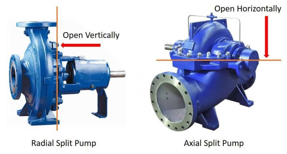 Radial Split and Axial Split Pump example