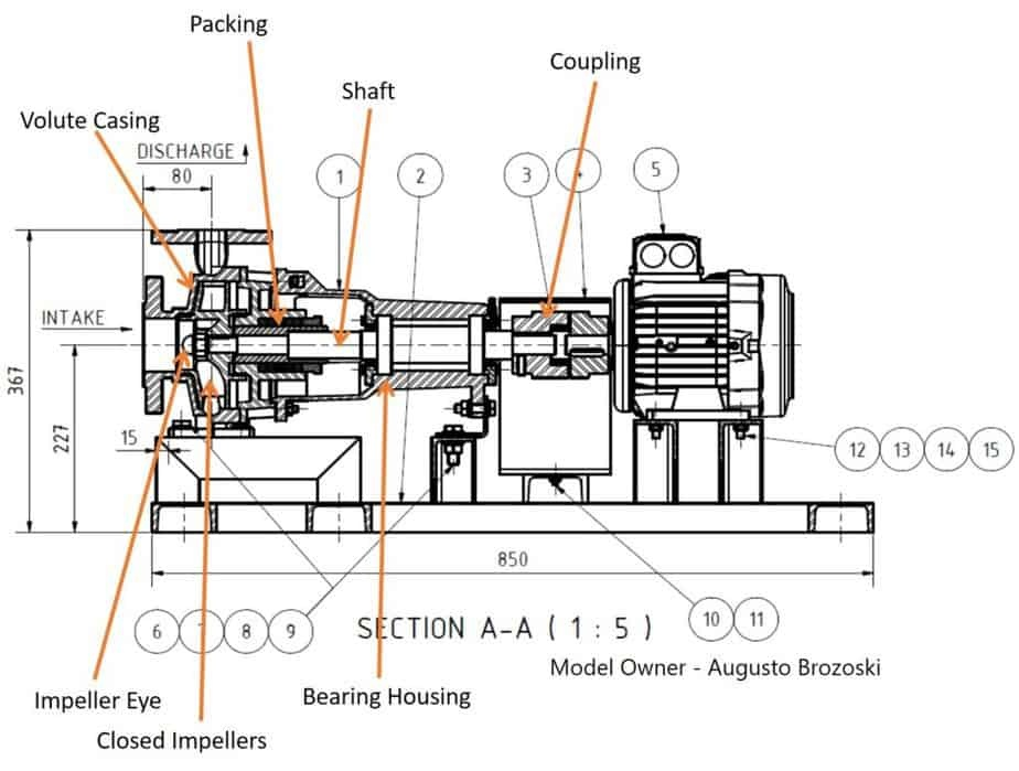 Centrifugal Pump Cross section view